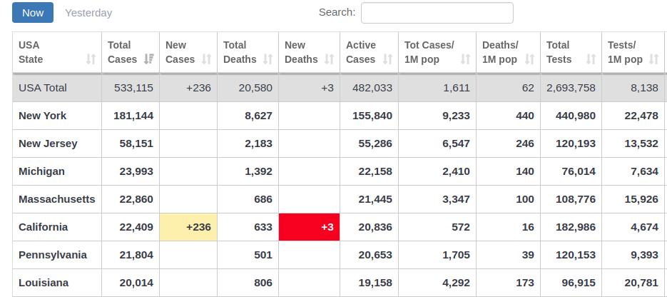 Tabulka USA koronavirus, úmrtí-deatsh